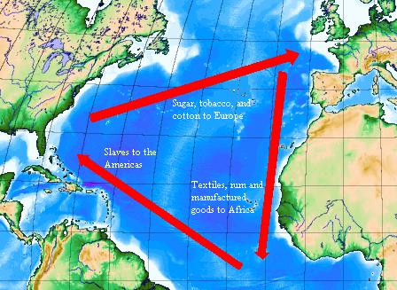 "Klasični prikaz tzv. triangularne trgovine od 16. do 19. stoljeća (izvor: <a href=""https://commons.wikimedia.org/wiki/File:Triangle_trade2.png"" target=""_blank"">commons.wikimedia.org</a>)."